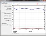 Datalogger umidità e temperatura